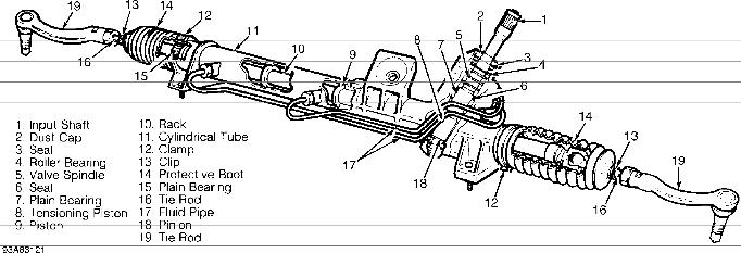 Volvo 850 steering system