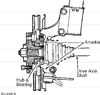 Volvo 850 suspension service manual