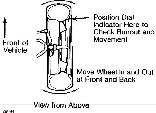 Volvo 850 wheel alignment theory