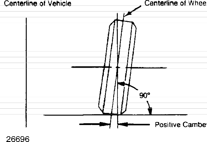 Service manual [How To Align Caster On A 2011 Volvo Xc70