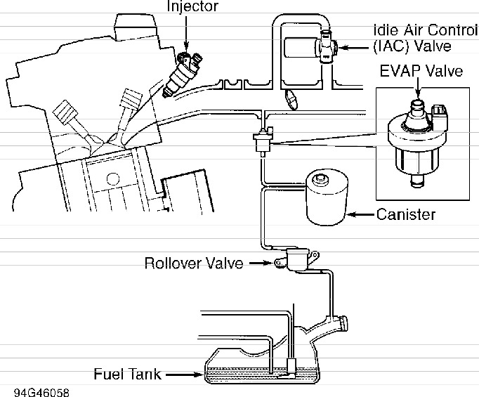 Volvo 850 T-5 T-5R & Turbo vacuum diagrams