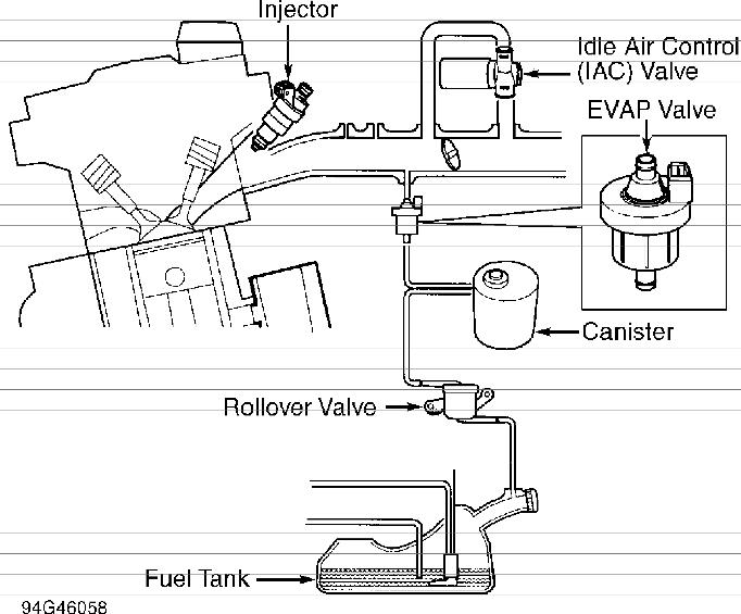 volvo 850 system wiring diagrams 2007 kawasaki klr 650 diagram t-5 t-5r & turbo vacuum