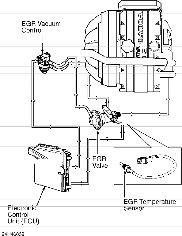 volvo 850 vacuum diagrams