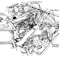 Volvo 940 Engine Diagram 1972 Chevelle Wiring 960 Vacuum Diagrams Volvotips 740 Hoses