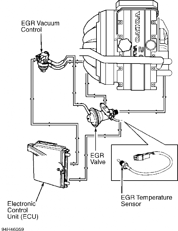 Volvo 960 vacuum diagrams