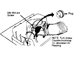 Volvo 960 throttle adjustment repair manual