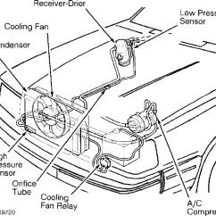 Volvo 940 Engine Diagram 1995 Saturn Sl2 Radio Wiring 960 Climate Control Heater System Repair Manual Volvotips Airco Elements Cooling Fan Condensor Condenser Drier Sensor Compressor
