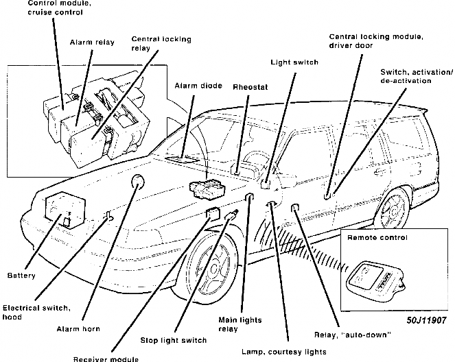 Wiring Diagram For Wiper Motor, Wiring, Free Engine Image