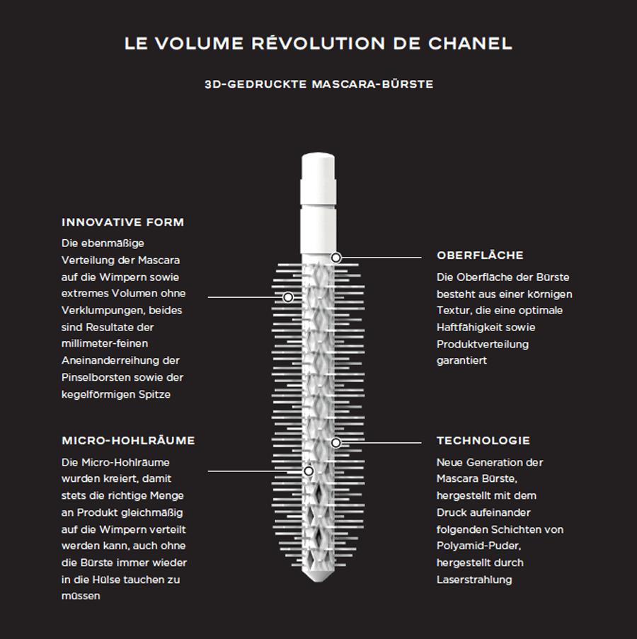 VONsociety: Mascara Le Volume Révolution de Chanel, Produktinfo © Chanel