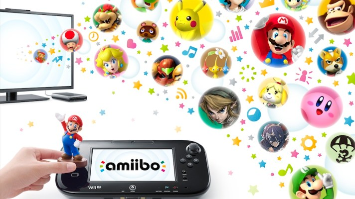 NES and SNES Virtual Console trials to be included with amiibo in first half of 2015
