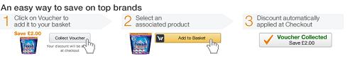 Amazon Discount Voucher