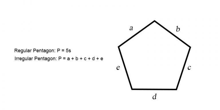perimeter of a pentagon