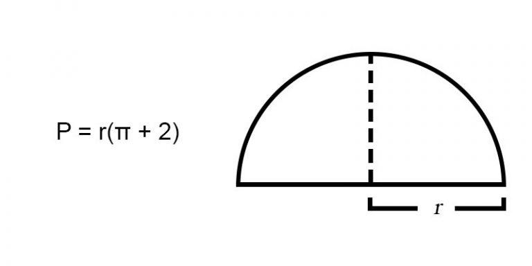 perimeter of a semicircle