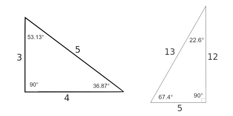 side-based special right triangles