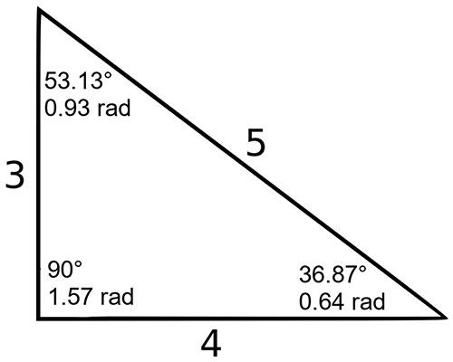 3 4 5 triangle angles