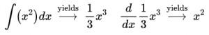 antiderivative definition