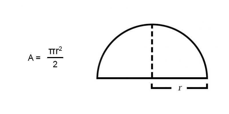 area of a semicircle