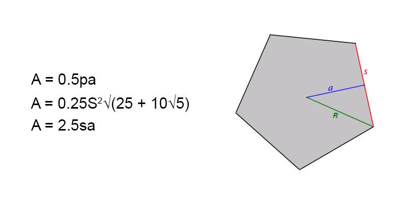 area of a pentagon