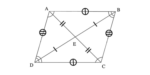 properties of a parallelogram
