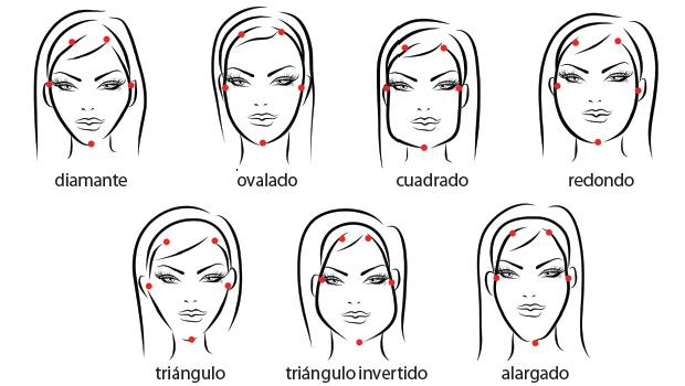Maquillaje para contorno e iluminacion de coastal scents for Tipos cara