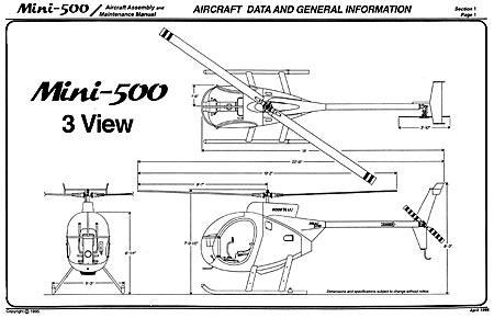 Mini-500 Manual
