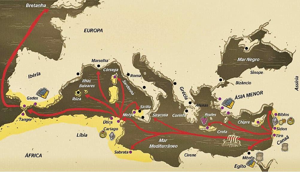 Civilização Fenícia