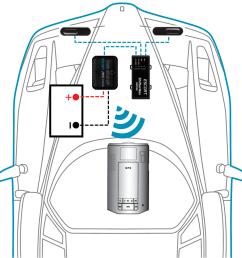 escort zw5 installation and wiring diagram [ 900 x 900 Pixel ]