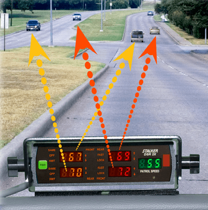 Stalker DSR 2X police radar gun tracking multiple vehicles