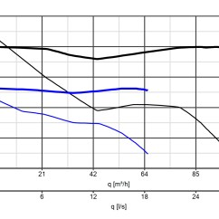 Tp 100 Wiring Diagram 2008 Pontiac Grand Prix Stereo Me 4 Quot Ll Hcs Residential Ventilation Axial Fans