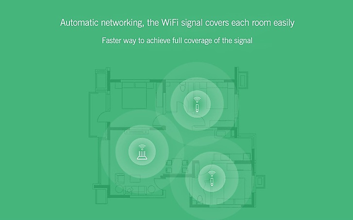 Xiaomi repeater slaby wifi signal