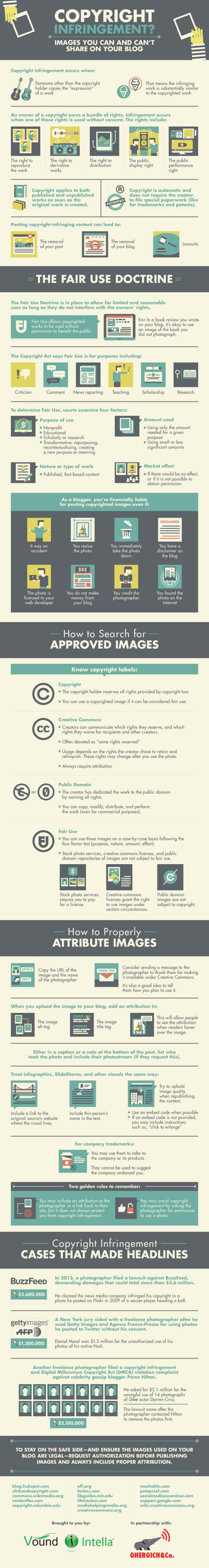 Copyright Infringement: Images You Can and Can