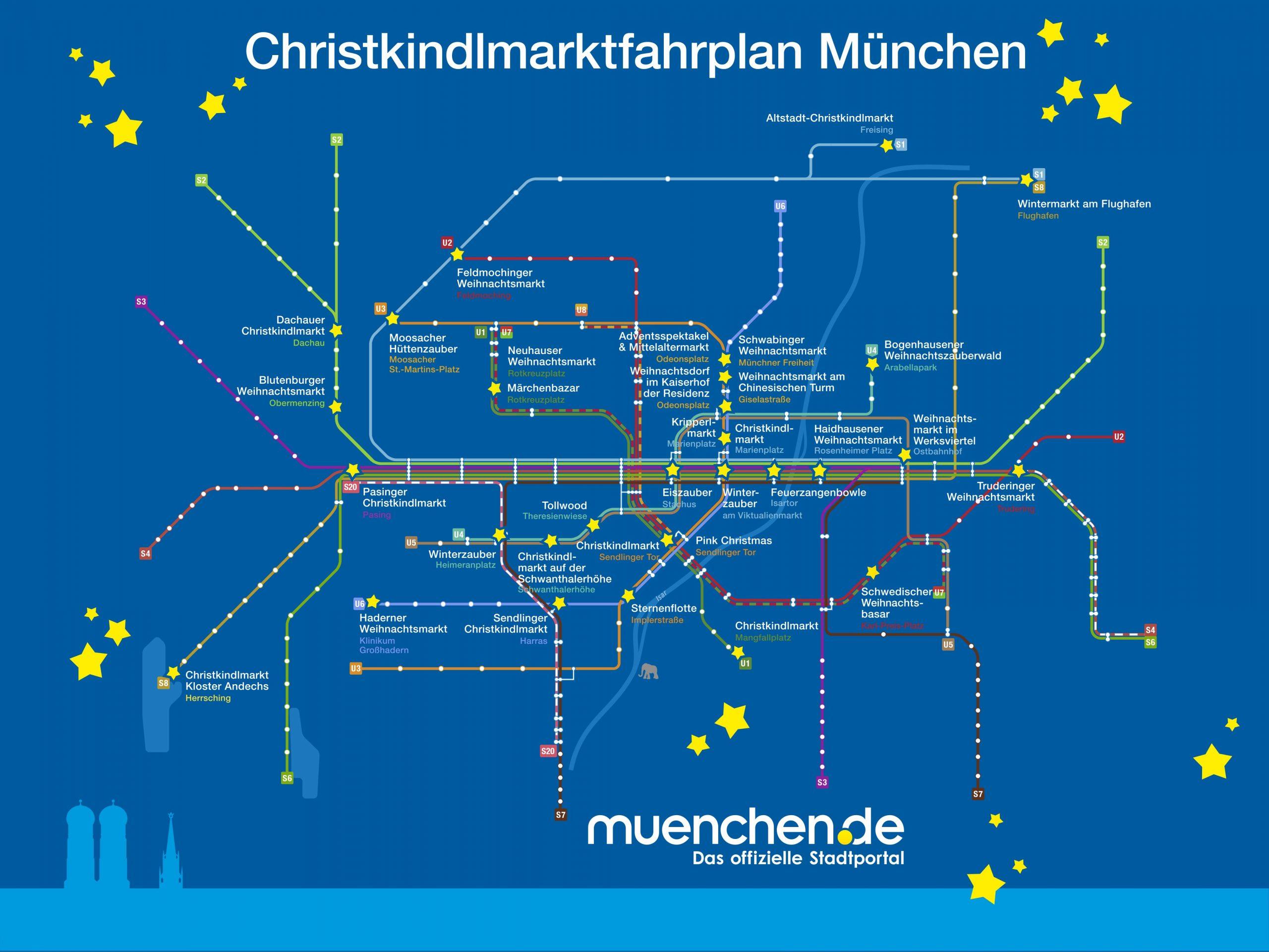 Como chegar aos mercados de Natal de Munique
