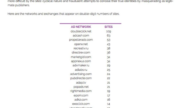 Ad sponsored piracy with Google's DoubleClick leading the way