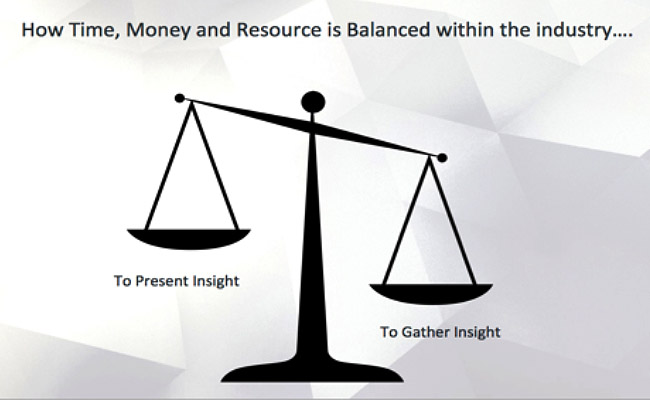 Scales representing the unbalance in research spending, favouring collecting insight over presenting it.