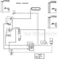 Ibanez Rg560 Wiring Diagram 91 Jeep Cherokee Stereo Free Download Best Library Js100 27 Images Automotive Diagrams Auto