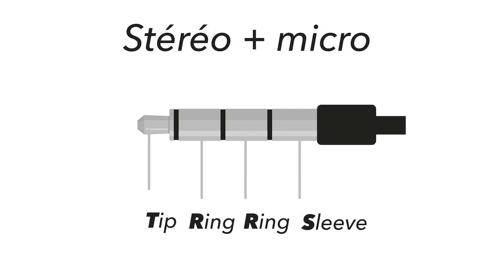 Câble TRRS : Tip Ring Ring Sleeve