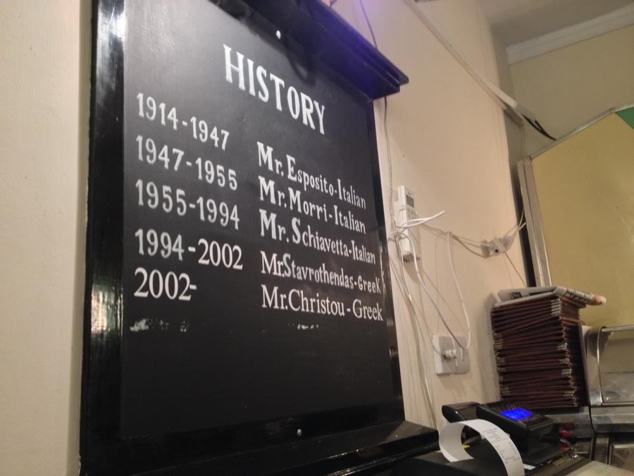 Historique de tous les propriétaires du Golden Hind - Londres, Angleterre