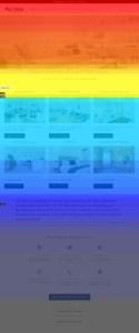 Mapa de calor mostra até onde a maioria dos usuários rola para ler o site.