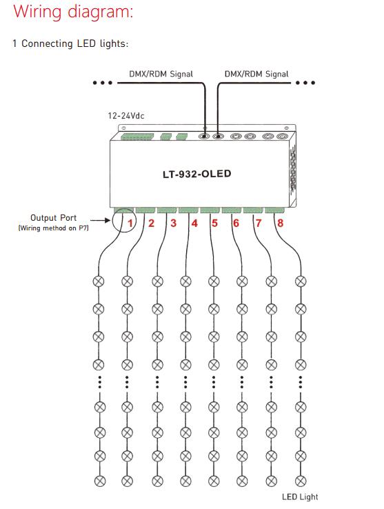 32 Channels DMX Controller Decoder DC 12V 24V LT-932-OLED