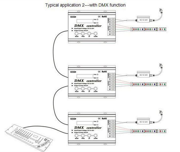 LED RGB DMX Controller LCD Display DC 12V 24V DMX512
