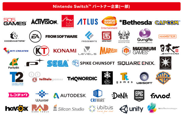 Nintendo Switch - 3rd Party Support