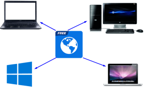 HotSpot VPN for PC