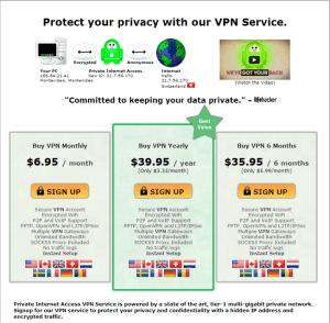 private acces Internet