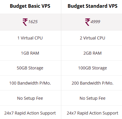 Affordable VPS Hosting Providers India