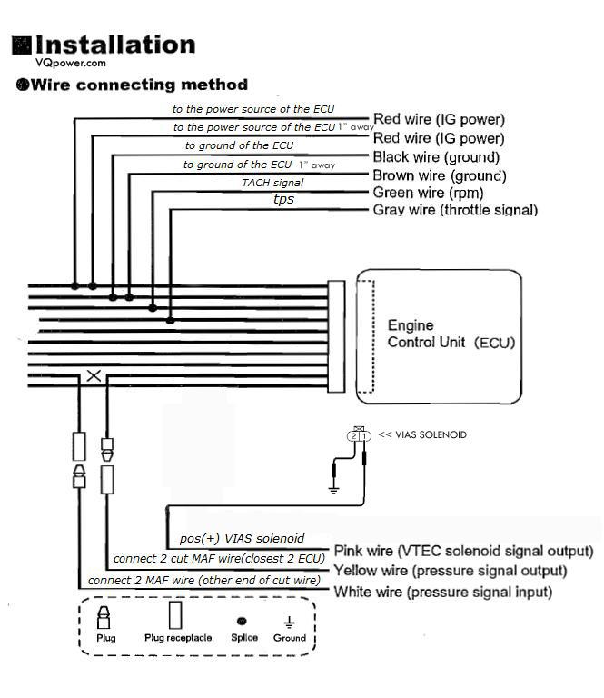 apexi safc obdo honda wiring diagram - dolgular, Wiring diagram