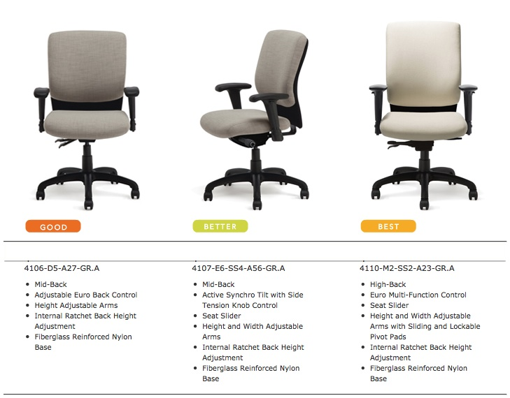 Wow Highmark Emme Office Chairs Seating Made Simple
