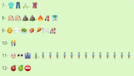 PROFETEN ISLAM emoji raadsel deel 2