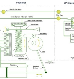 electropneumatic valve positioner schematic principle [ 3288 x 1964 Pixel ]