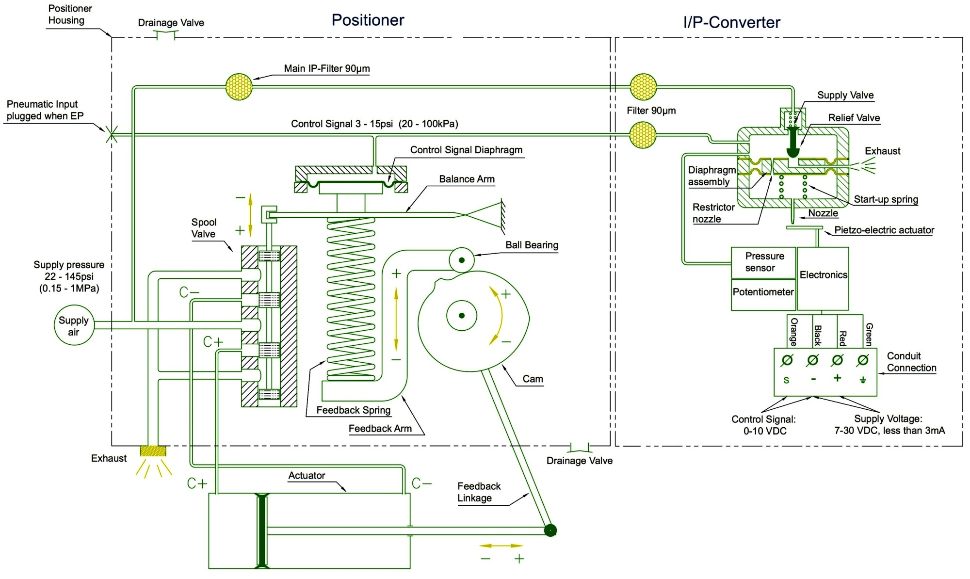 hight resolution of electropneumatic valve positioner schematic principle