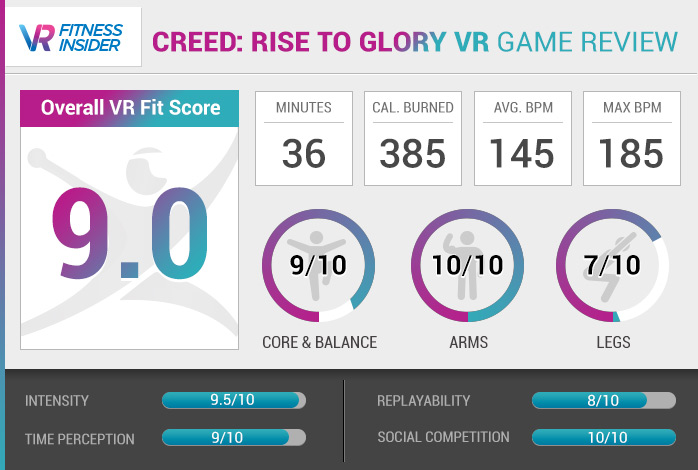 Creed: Rise to Glory VR Game Review: Get Ready to Rumble - It's a